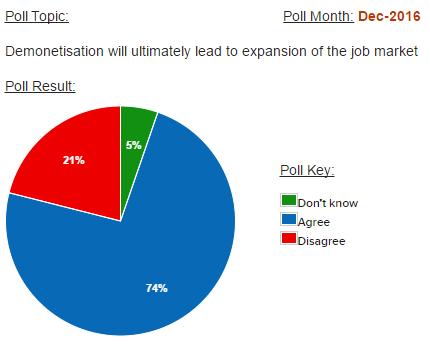 Recruitment Trends - Jan 2017 Edition